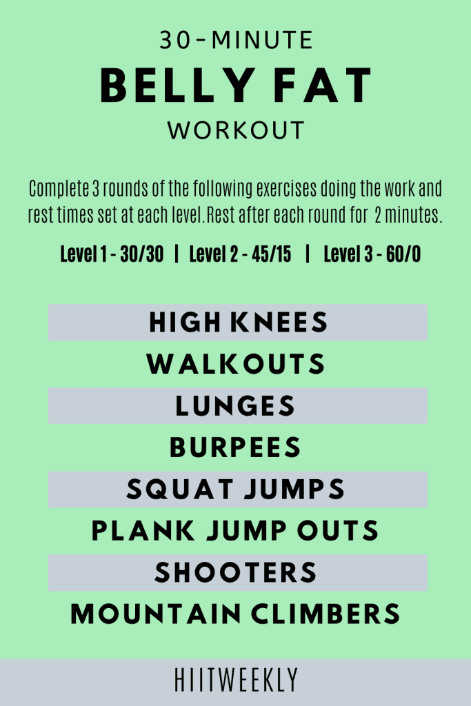 At home workout plan to lose belly fat that needs no equipment at all. Do it in 10 minutes, 20 minutes or 30 minutes as you work through each round.